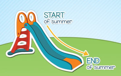 Avoid the summer slide!