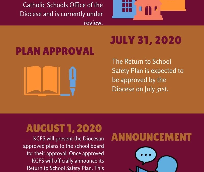 Return to School Safety Plan Timeline